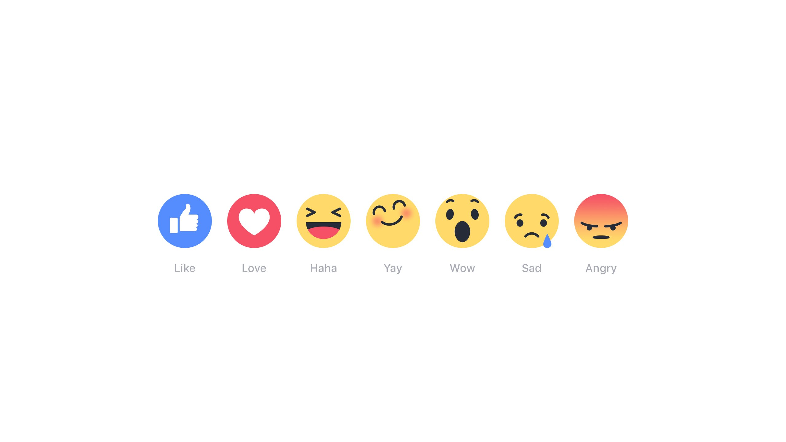 Facebook Reactions, the Totally Redesigned Like Button
